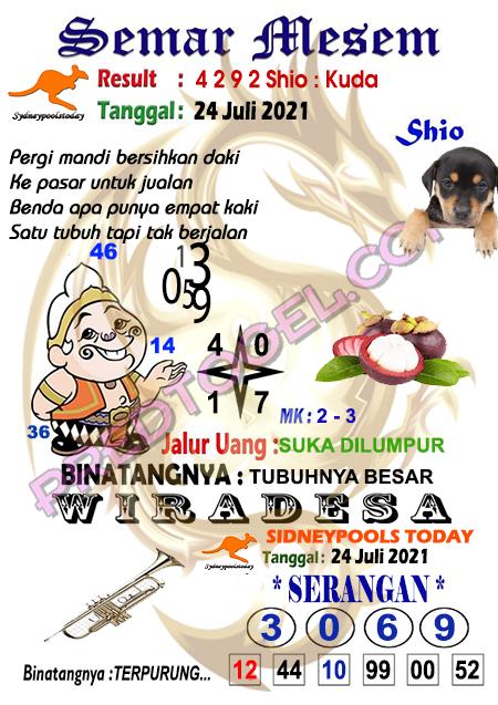 Syair Semar Mesem Sdy Sabtu 24 juli 2021