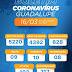 Nesta terça-feira, 16, Guadalupe teve 01 óbito e 18 novos casos de Covid - 19