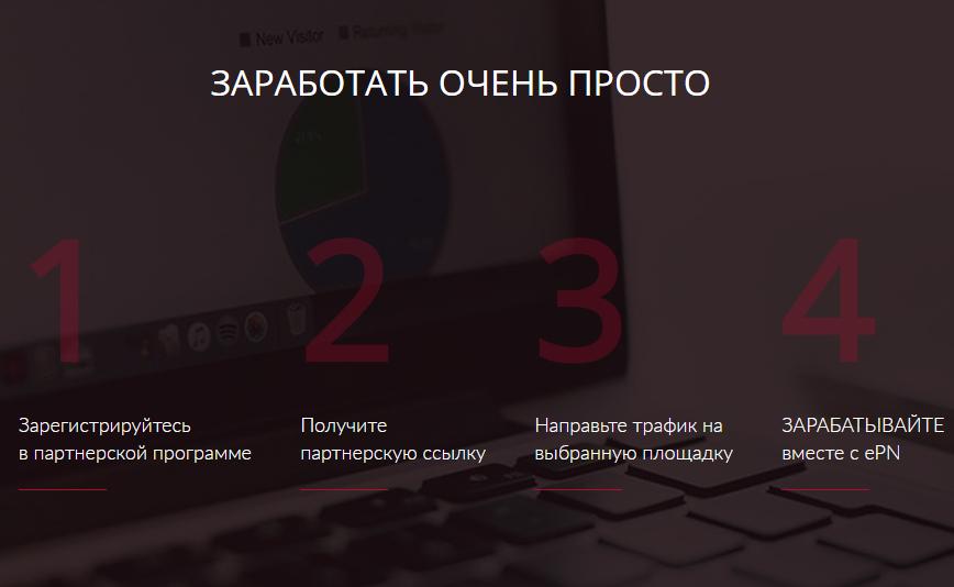 накрутка лайков в инстаграм без регистрации бесплатно