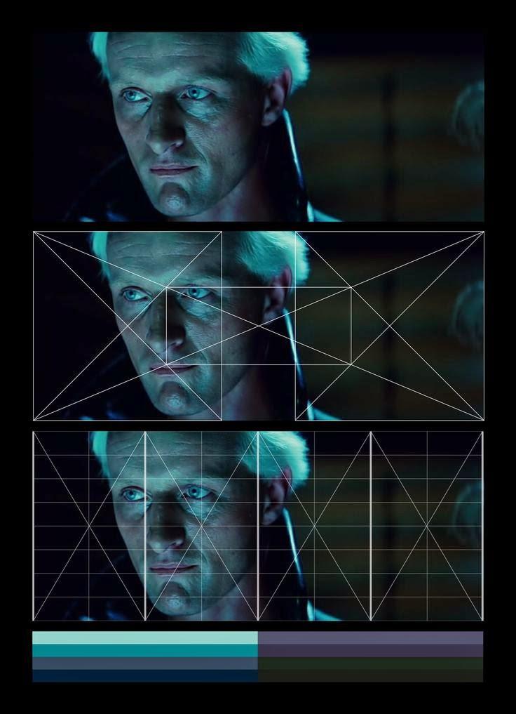 Blade Runner Summary & Analysis