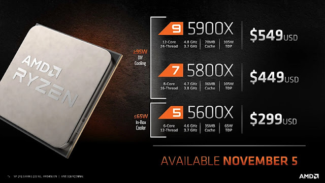 AMD-Ryzen-5000-Series-Pricing-&-Specification