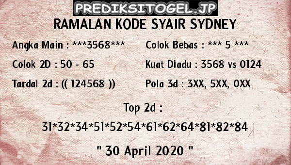 Prediksi Sydney 30 April 2020 - Joker Merah Sydney