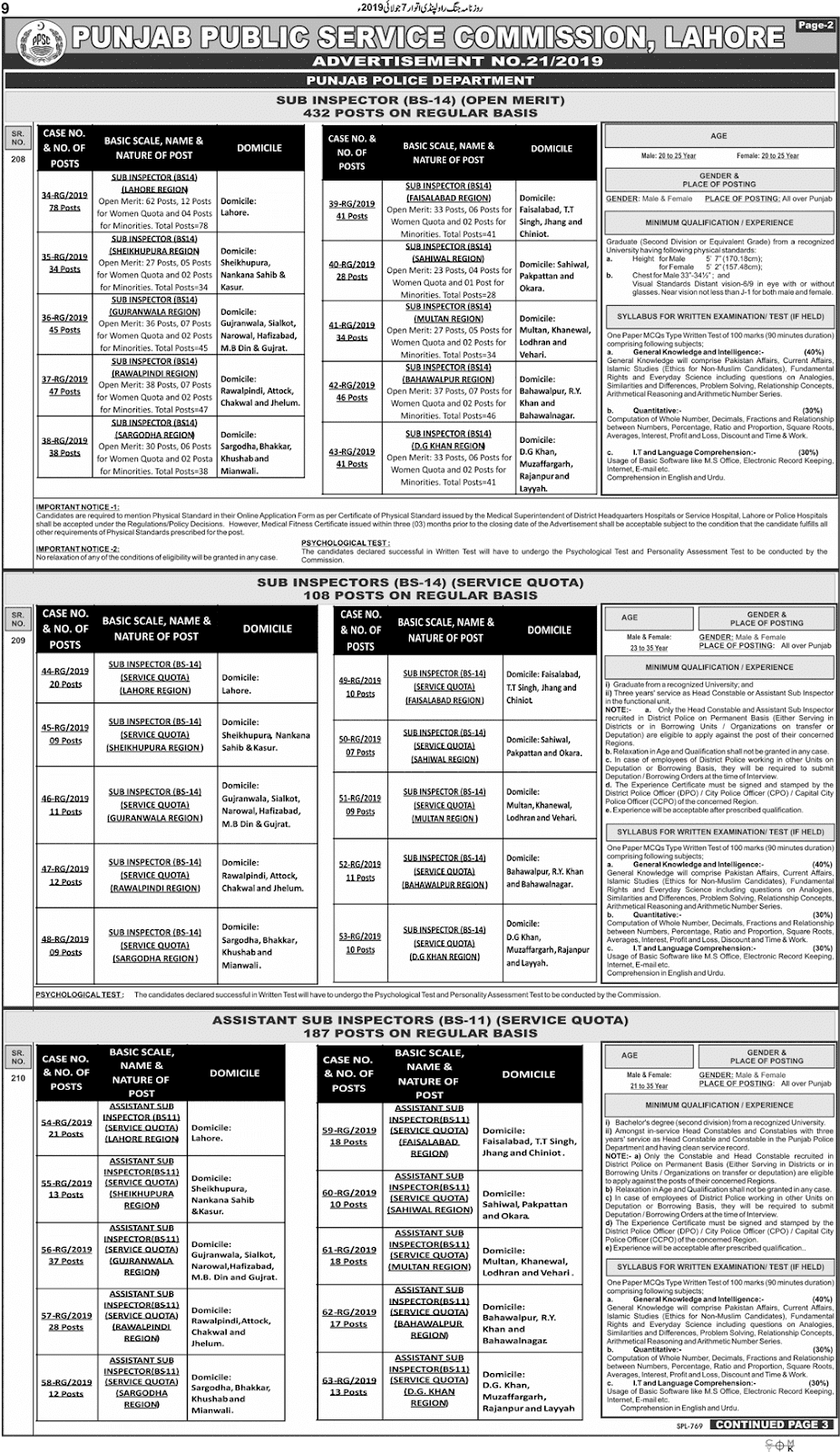 PPSC Advertisement 21/2019 Page No. 2/3