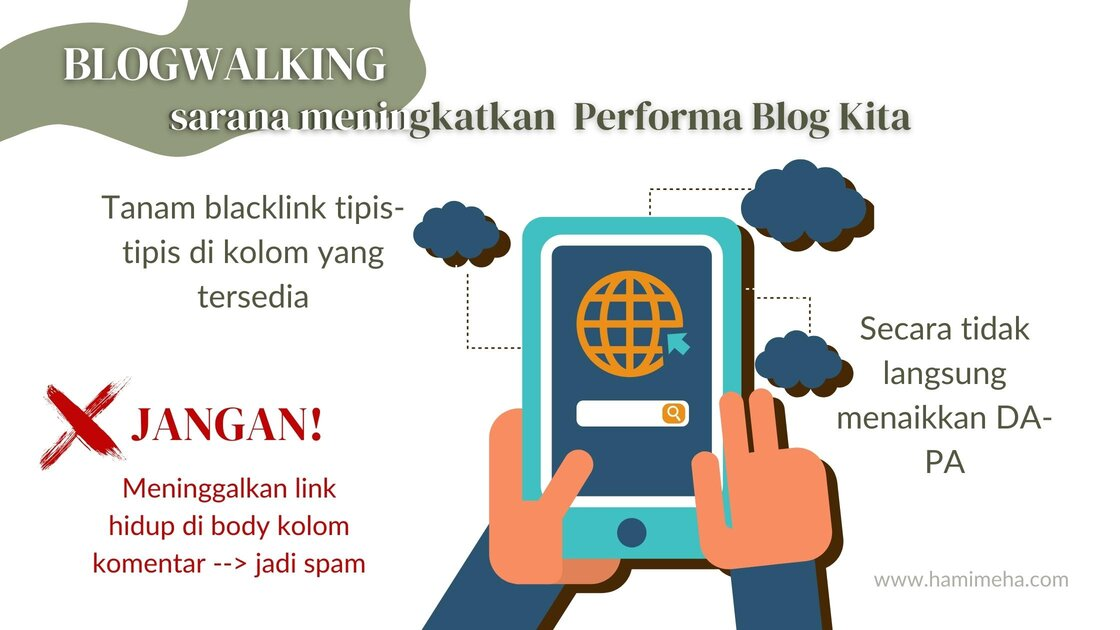 Adab blogwalking