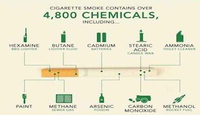 Satu batang rokok berisi 4.800 bahan kimia berbahaya