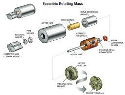 Eccentric Rotating Mass