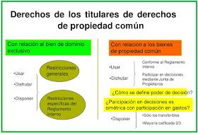 USO DEL BIEN COMÚN POR PARTE DE UNO DE LOS COPROPIETARIOS CON EXCLUSIÓN DE LOS DEMÁS: ¿INDEMNIZACIÓN O RESTITUCIÓN?