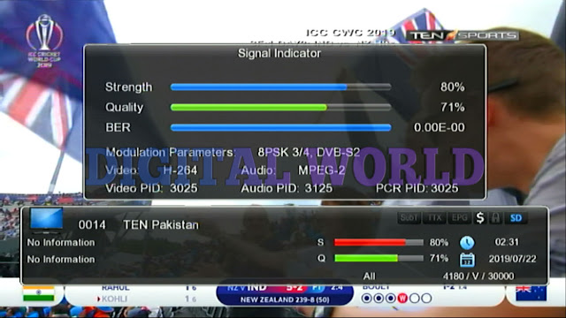 NEOSAT HD RECEIVER GX6605S HW203.00.019 NEW SOFTWARE