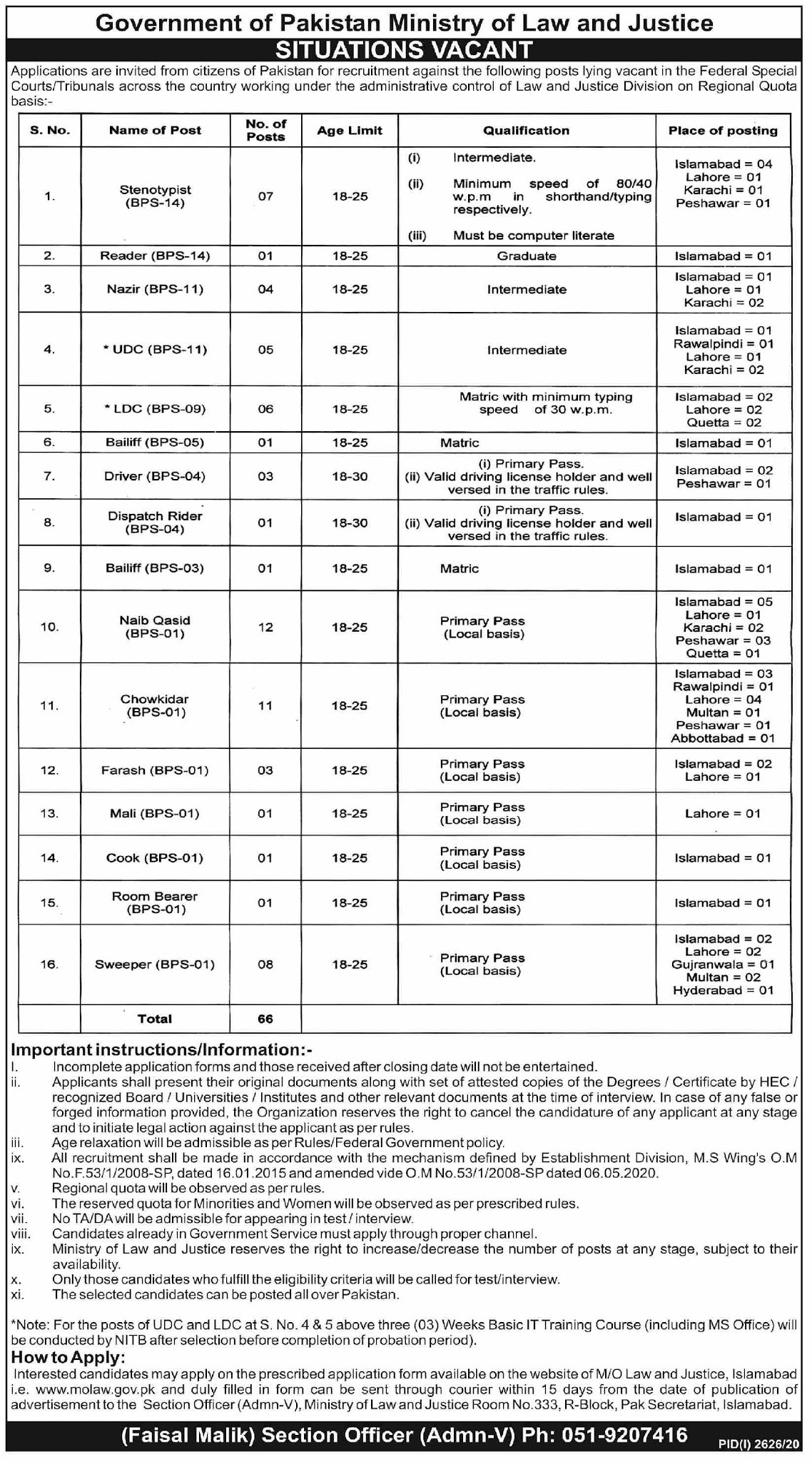 Ministry of Law & Justice Jobs in Pakistan For Primary, Middle, Matric, Intermediate Degree, Bachelor Degree Candidates Jobs 2021