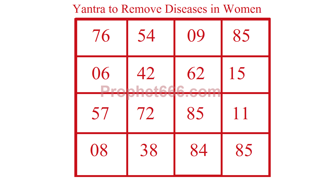 Yantra to Remove Diseases in Women