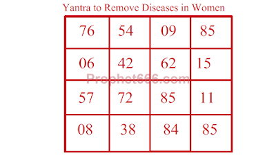 Hindu Paranormal Yantra to Remove Diseases and Ailments in Women