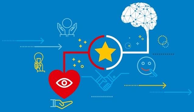 emotional marketing methods effective commercial ads
