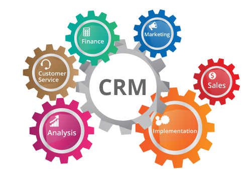 FULL FORM OF CRM - WHAT IS THE FULL FORM OF CRM?