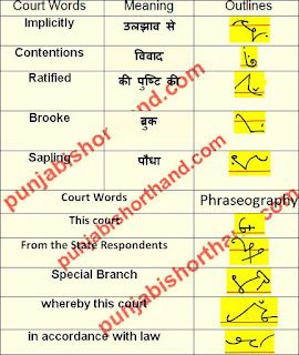 court-shorthand-outlines-01-july-2021