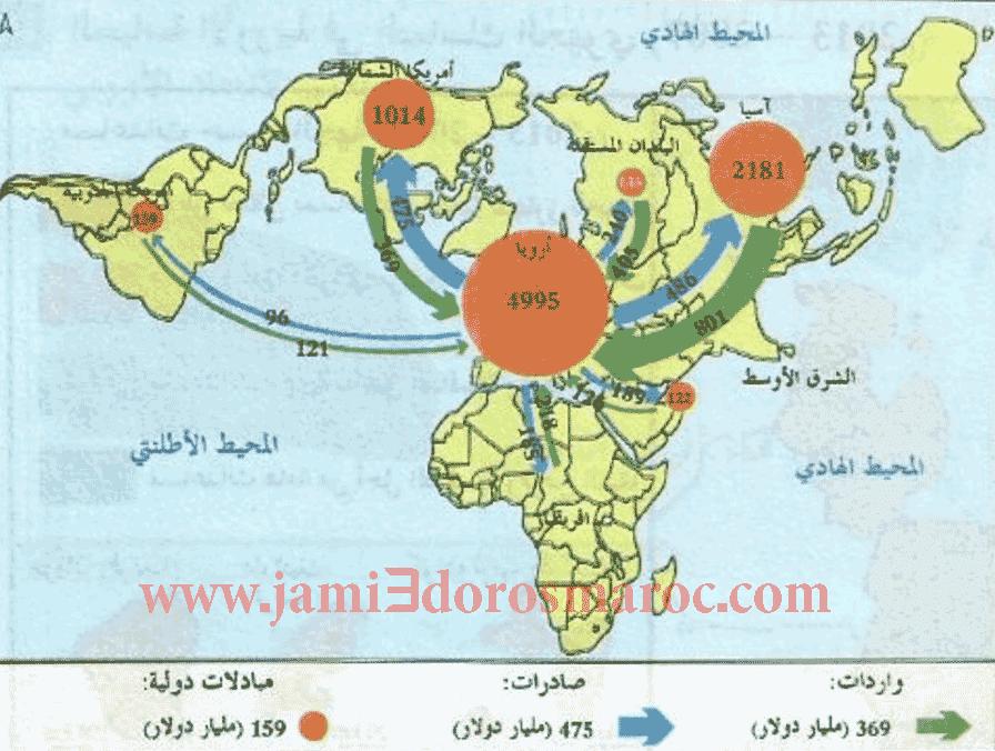 المكانة التجارية العالمية للاتحاد الاروبي
