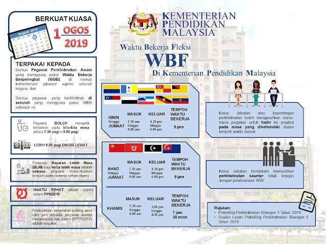 Portal Rasmi Smk Jalan Kebun Klang Pelaksanaan Waktu Bekerja Fleksi Wbf Pekeliling Perkhidmatan Bilangan 5 Tahun 2019