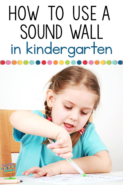 what is a sound wall and how can it be used in kindergarten?