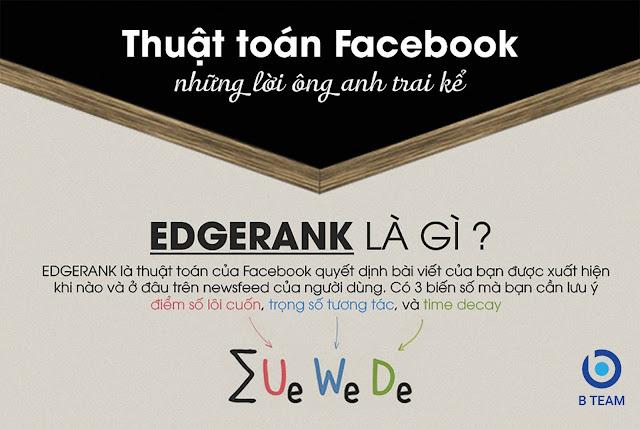 Thuat toan edge rank cua facebook