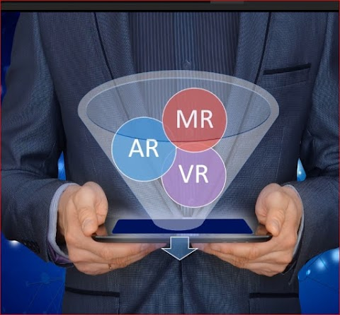 Extended Reality | Augmented Reality | Virtual Reality | Mixed Reality