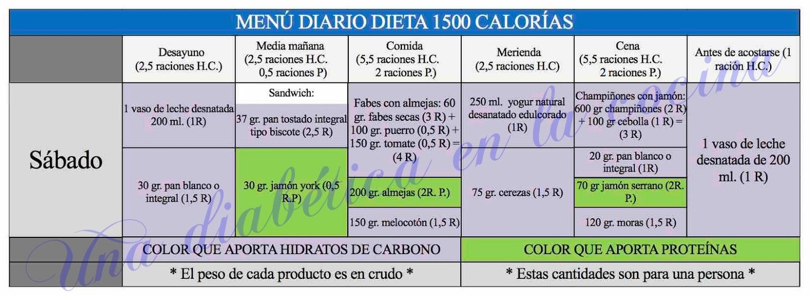Dieta de 1000 calorias para diabeticos