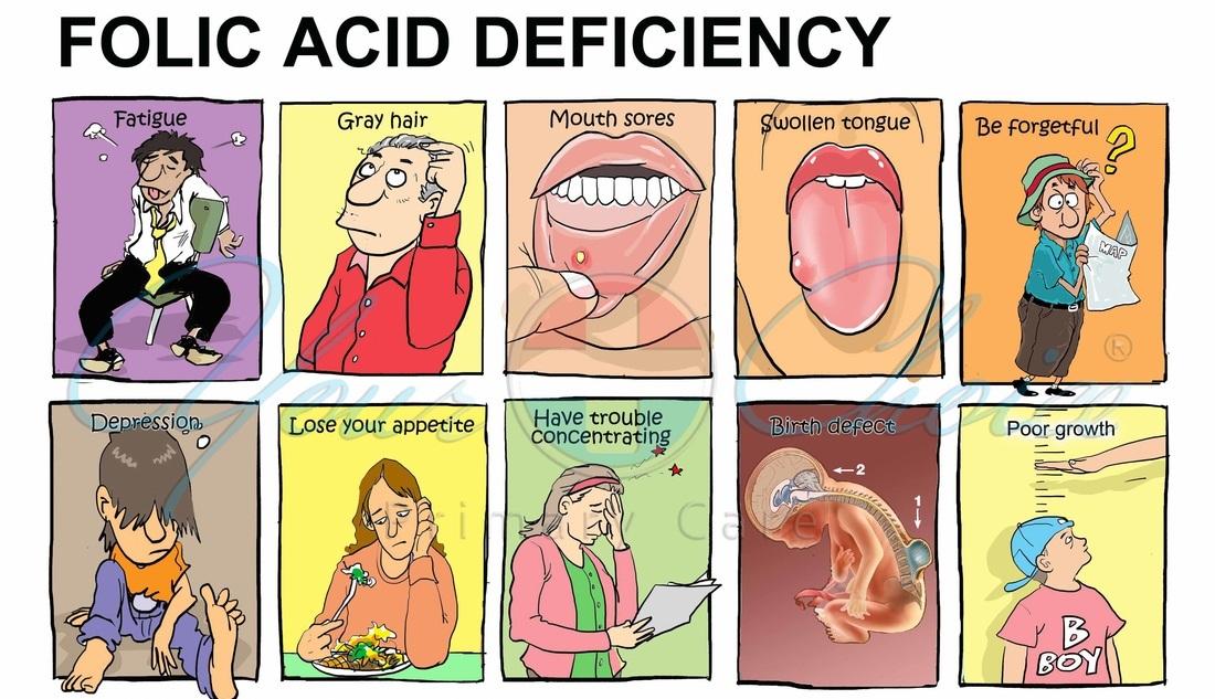 Folic Acid: Everything You Need to Know