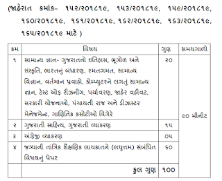 OJAS GSSSB Recruitment 2019 Exam Pattern and Syllabus for Senior Accountant, Overseer, Clerk, Laboratory Assistant, Additional Assistant Engineer Govt jobs