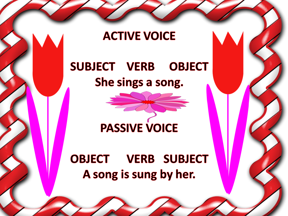 Active and passive voice interrogative sentences lesson interrogative sentences m4hsunfo