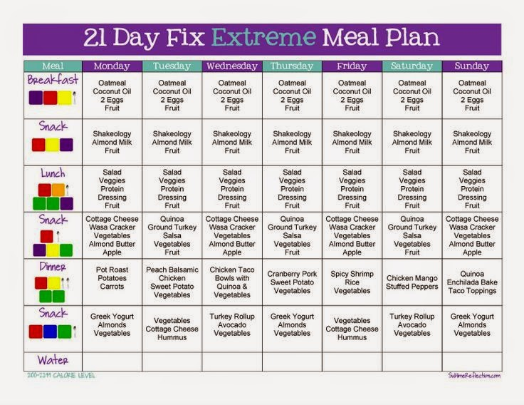 21 Day fix, clean eating, grocery list, PiYo, fitness, weight loss, lose weight, easy fitness, easy recipes, meal plans, shopping list, eating well, family meals, gluten free, paleo, anti inflammatory foods, diet, nutrition, support, accountability, motivation, fitness motivation, portion control, in home fitness, healthy snacks, healthy meals, accountability group, fitness transformation, get healthy,