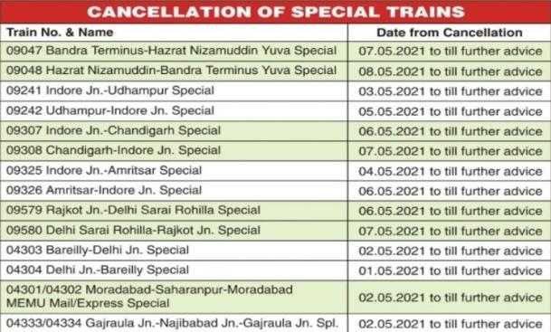 Train Cancelled - यह १४ स्पेशल ट्रेन रद्द कर दी गई है