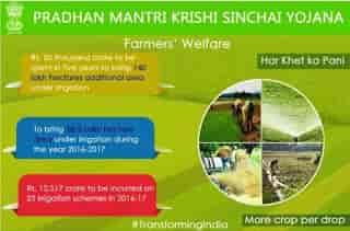 प्रधानमंत्री कृषि सिंचाई योजना PMKSY ऑनलाइन आवेदन हिंदी PDF