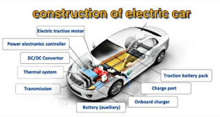 Construction Of Electric Car