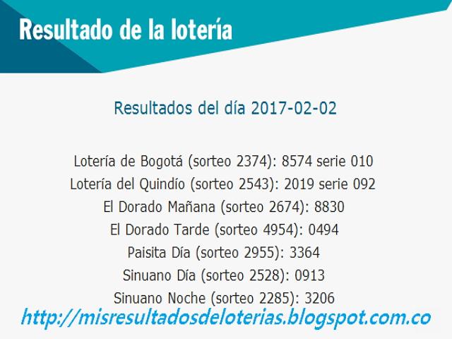 Loterias de Hoy - Resultados diarios de la Lotería y el Chance - Febrero 02 2017