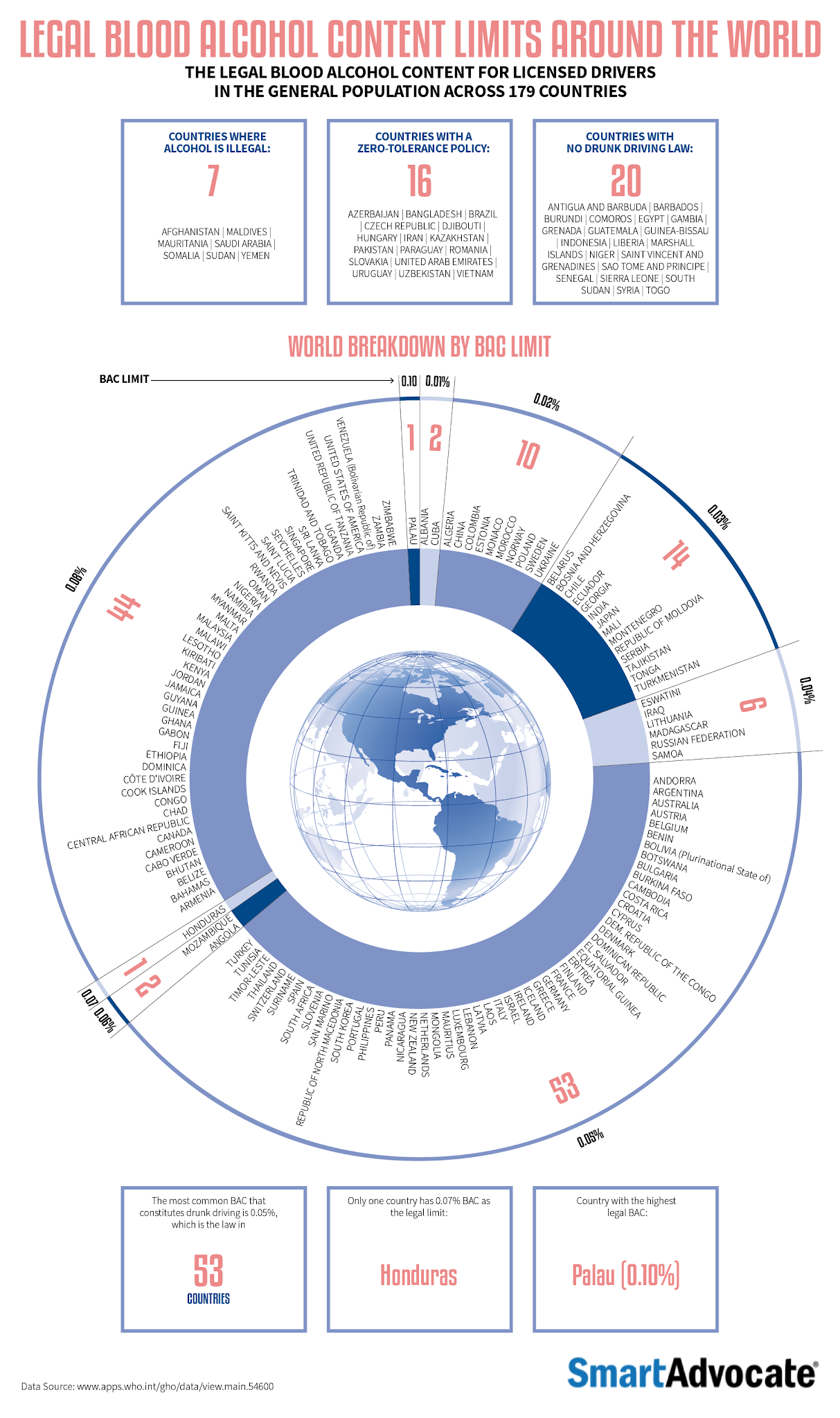 Legal Blood Alcohol Content Limits Around the World #infographic