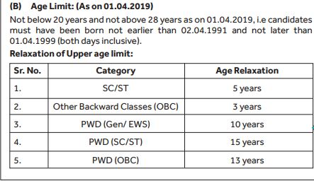 Age Limit for SBI CLERK 2019