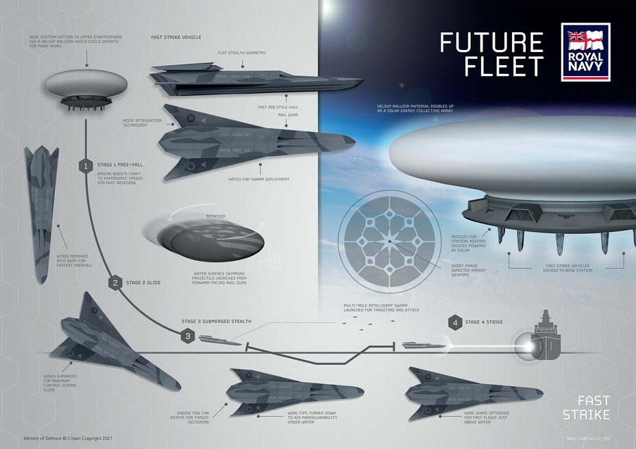 Royal Navy outlines future vision