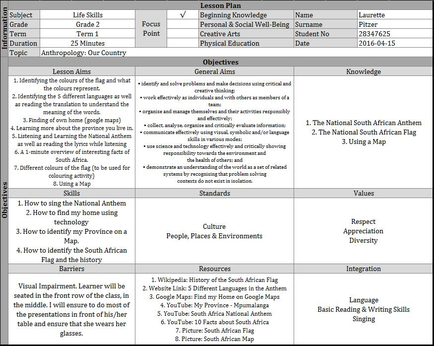 Grade 2 Life Skills Anthropology Lesson Plan – Life Skills Lesson Plans