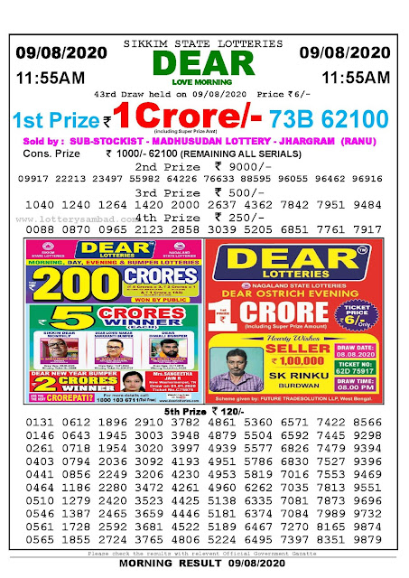Sikkim State Lotteries 09-08-2020 Lottery Sambad Result 11:55 AM