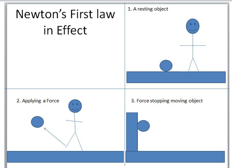 rosy's blog: physics 101 kirchhoffs law diagram