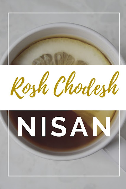 Happy Rosh Chodesh Nisan Greeting Card | 10 Free Cute Cards | Happy New Month | First Jewish Month