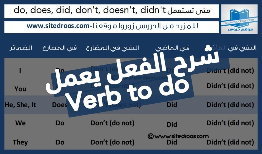 شرح الفعل يعمل verb to do