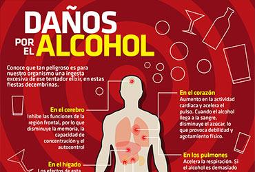 La profiláctica de la dependencia del alcoholismo a los adolescentes