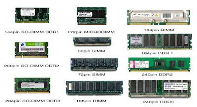 Jenis-jenis / tipe RAM