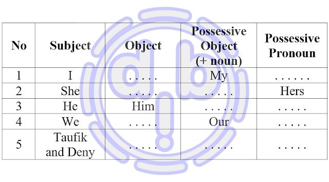 Contoh Soal UAS Bahasa Inggris Kelas 10 Lengkap