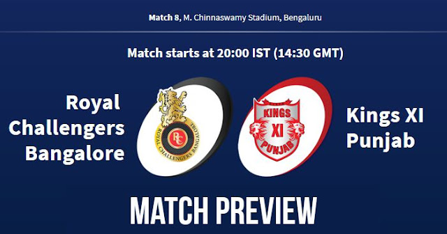 IPL 2018 Match 8 RCB vs KXIP: Preview, Prediction and Head to Head: Who Will Win?