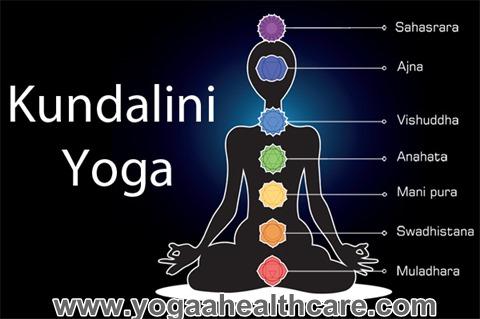 types of yoga  kundalini yoga  hatha yoga  ashtanga