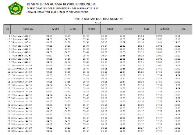 Jadwal Imsakiyah Ramadhan 1442 H Kabupaten Biak Numfor, Provinsi Papua