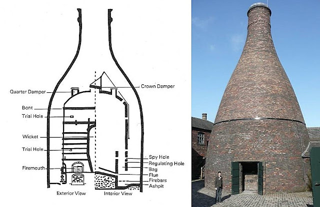 Updraught hovel, bottle oven diagram and external view