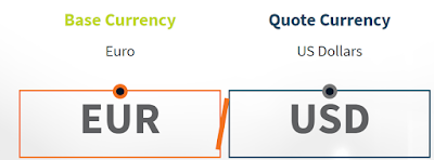 Currency pair in Forex trading