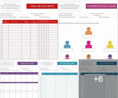 Les documents pédagogiques en français