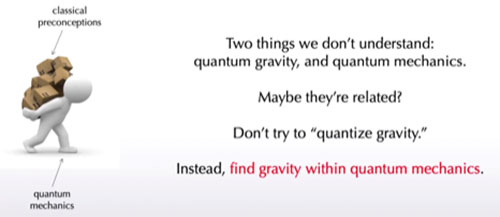 "Begin with quantum mechanics and derive gravity (Source: Sean Carroll, ""Mysteries of Modern Physics"")"